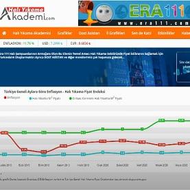 Halı Yıkama Firmaları İçin Özel Olarak Hazırlanan www.haliyikamaakademi.com Sitesinin Kullanımı